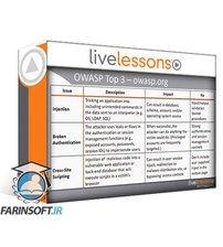 دانلود LiveLessons CISSP Exam Prep
