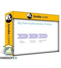 دانلود lynda Twelve Myths About Data Science