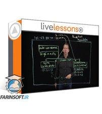 دانلود LiveLessons Certified Kubernetes Application Developer
