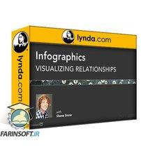 دانلود lynda Infographics: Visualizing Relationships