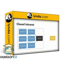 دانلود lynda WordPress: Creating an Intranet Website