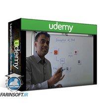دانلود Udemy AWS Certified Security Specialist