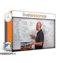 دانلود LiveLessons Deep Learning with Tensorflow, Keras and PyTorch 2nd Edition