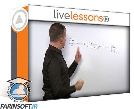 دانلود LiveLessons Linux 8 Administration (RHCSA) With Exam