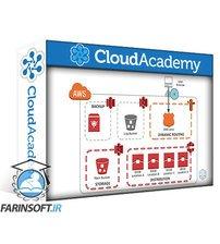 دانلود Cloud Academy Static Website Hosting, Storage, and Content Delivery on AWS
