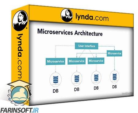 دانلود lynda Azure Microservices with .NET Core for Developers