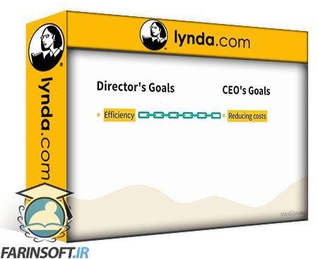دانلود lynda Managing a Customer Service Team