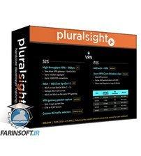 دانلود PluralSight What's New in Azure Networking