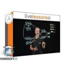 دانلود LiveLessons CCNP Security Cisco Identify Services Engine SISE 300-715