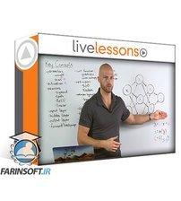 دانلود LiveLessons Deep Learning for Natural Language 2nd