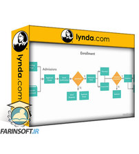 دانلود lynda Interaction Design: Flow