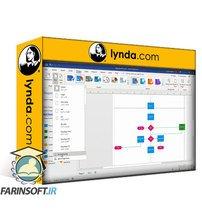 دانلود lynda Office 365 for Administrators: Troubleshooting Issues for Users