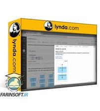 دانلود lynda Cloud Hadoop: Scaling Apache Spark