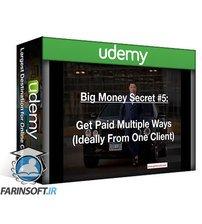 دانلود Udemy DanLok – High-Income Copywriter