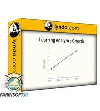 دانلود lynda Redefining Workplace Learning Analytics