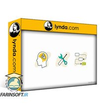 دانلود lynda Small Business Marketing
