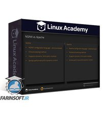 دانلود Linux Academy NGINX Web Server Deep Dive 2020