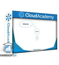 دانلود Cloud Academy Introduction to Operations