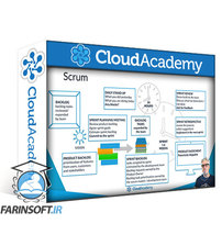 دانلود Cloud Academy Introduction to AGILE for Software Projects