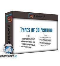 دانلود Gumroad 3D Printing & Hard Surface Modeling