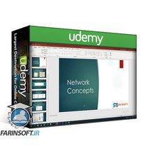 دانلود Udemy Security Operations Center – SOC Training