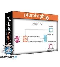 دانلود PluralSight Secure Coding: Preventing Broken Access Control