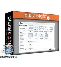 دانلود PluralSight Confluence: Team Communication and Collaboration