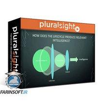 دانلود PluralSight Cyber Threat Intelligence and You