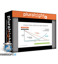دانلود PluralSight Introducing Scrum Artifacts and the Definition of Done