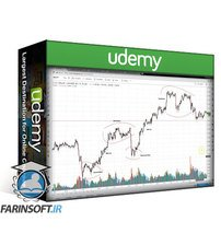 دانلود Udemy Wyckoff Trading: Making Profits With Demand And Supply