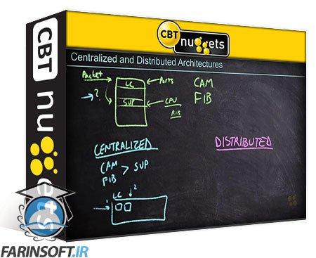 دانلود CBT Nuggets Cisco CCNP Enterprise Core (350-401 ENCOR): Differentiate Between Switching Mechanisms