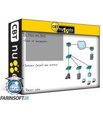 دانلود CBT Nuggets Cisco CCNP Enterprise Core (350-401 ENCOR): Unpacking Cisco QoS Components