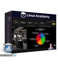 دانلود Linux Academy CompTIA CASP+ # Risk Management and IT Governance