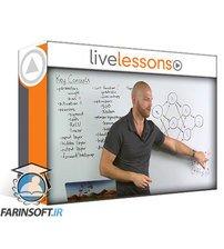 دانلود LiveLessons Addison Wesley Professional Machine Vision GANs and Deep Reinforcement Learning Sneak