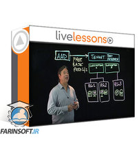 دانلود LiveLessons Exam AZ-104 Microsoft Azure Administrator