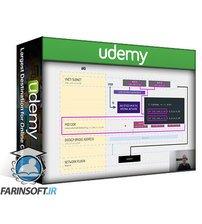دانلود Udemy Azure Kubernetes Service – AKS
