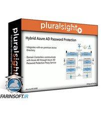 دانلود PluralSight Azure Identity Fundamentals