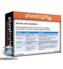 دانلود PluralSight Azure Security Fundamentals