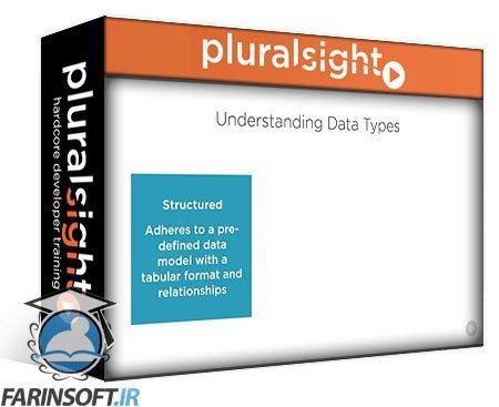 دانلود PluralSight Choosing the Appropriate Microsoft Azure Services and Features