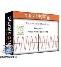 دانلود PluralSight Cisco Wireless Basic Operation and Configuration