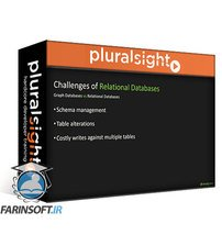 دانلود PluralSight Common Data Problems Solved with Graphs: CodeMash