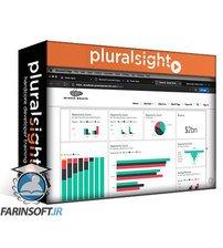 دانلود PluralSight Demonstrating the Business Value of Power Apps