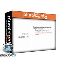 دانلود PluralSight Exploring Your First Data Set with R