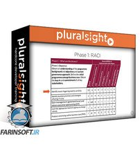 دانلود PluralSight Identifying Drivers for IT Governance Implementation