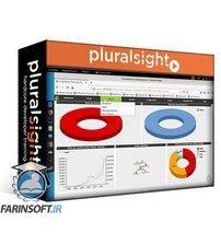 دانلود PluralSight Information Gathering and Vulnerability Identification for CompTIA PenTest+
