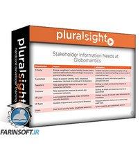 دانلود PluralSight Information Security Manager: Information Security Incident Management