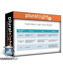 دانلود PluralSight IT Service Management General Practices