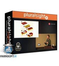 دانلود PluralSight Let's Talk About Documentation: CodeMash