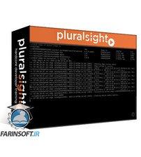 دانلود PluralSight Microsoft Azure AI Engineer: Deploying AI Solutions in Microsoft Azure