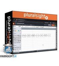 دانلود PluralSight Modeling Requirements